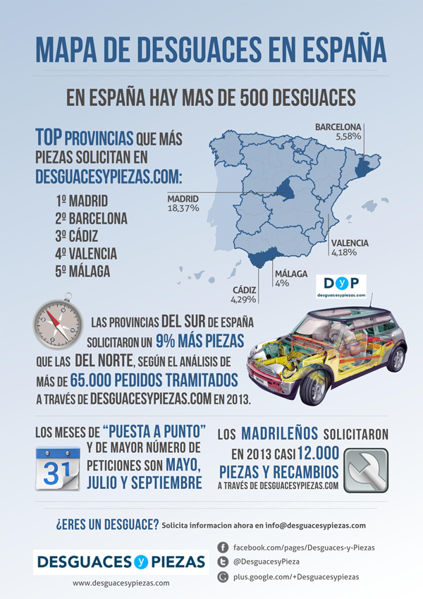 infografia-dypbuena600