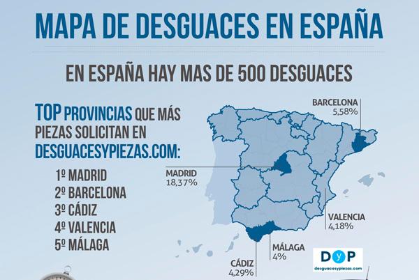 Madrid, Barcelona y Cádiz son las provincias que más coches siniestran